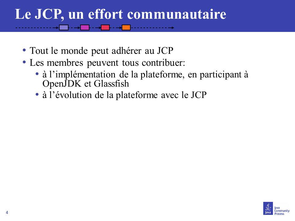 4 Le JCP, un effort communautaire Tout le monde peut adhérer au JCP Les membres peuvent tous contribuer: à limplémentation de la plateforme, en partic