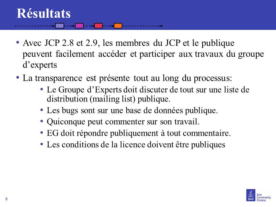8 Résultats Avec JCP 2.8 et 2.9, les membres du JCP et le publique peuvent facilement accéder et participer aux travaux du groupe dexperts La transpar