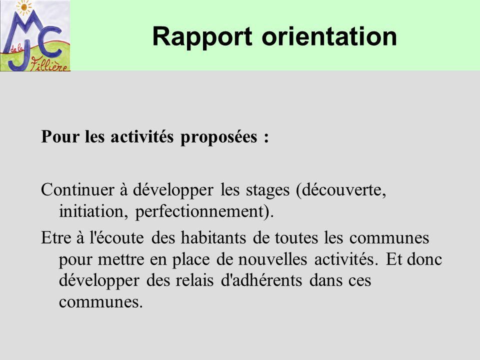 Rapport orientation Pour les activités proposées : Continuer à développer les stages (découverte, initiation, perfectionnement). Etre à l'écoute des h