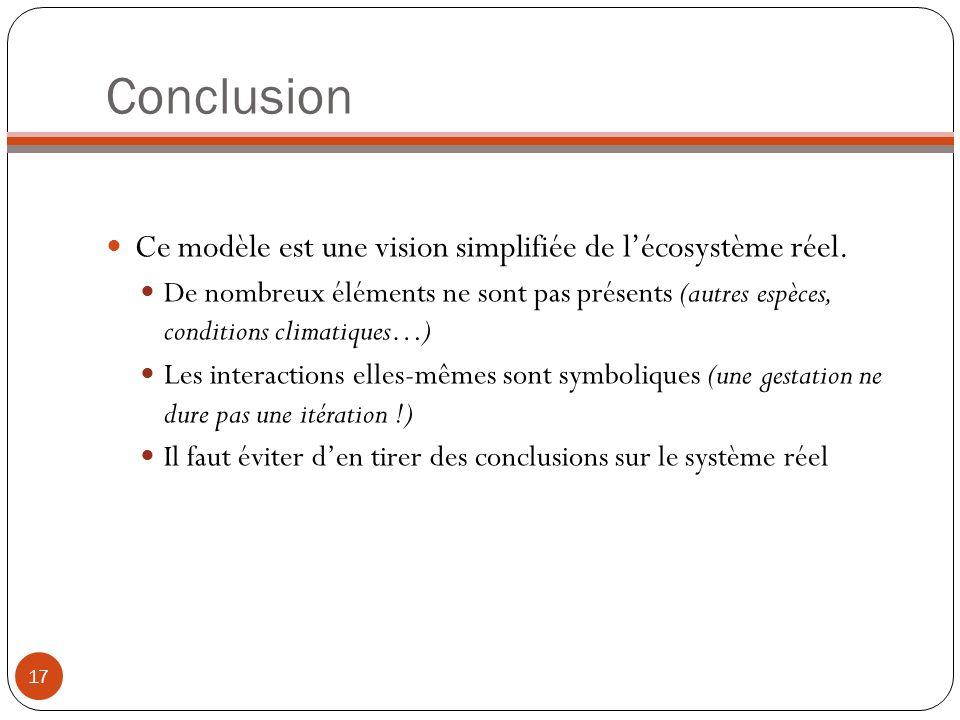 Conclusion Ce modèle est une vision simplifiée de lécosystème réel. De nombreux éléments ne sont pas présents (autres espèces, conditions climatiques…