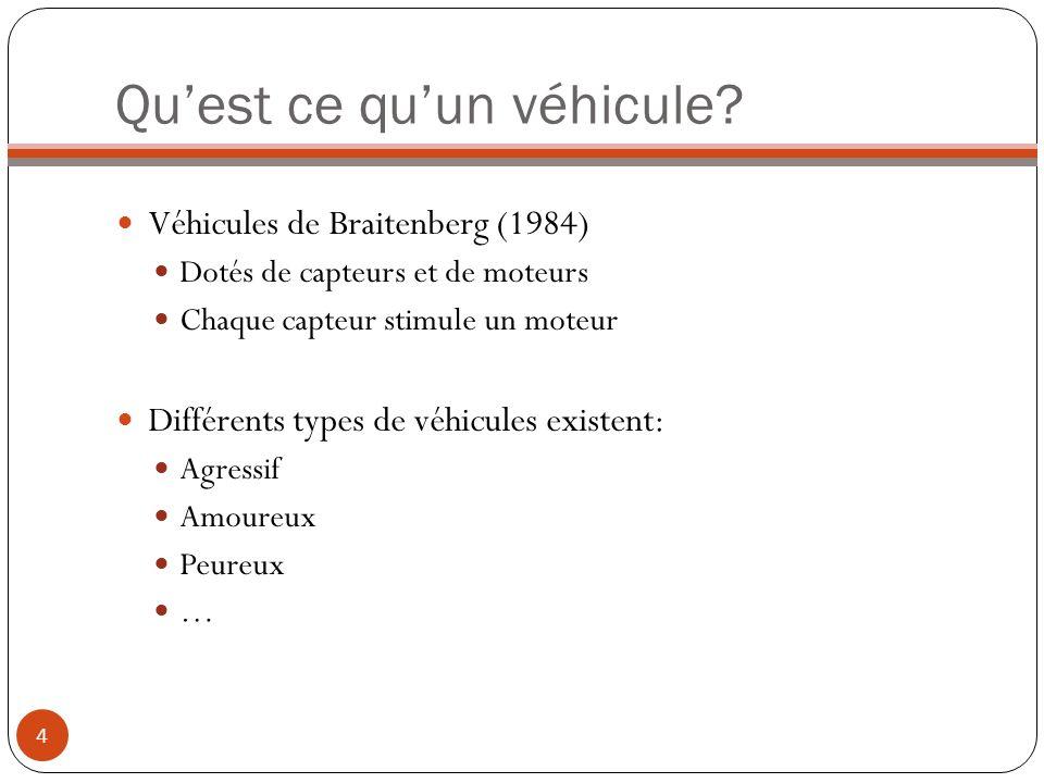 Quest ce quun véhicule? Véhicules de Braitenberg (1984) Dotés de capteurs et de moteurs Chaque capteur stimule un moteur Différents types de véhicules