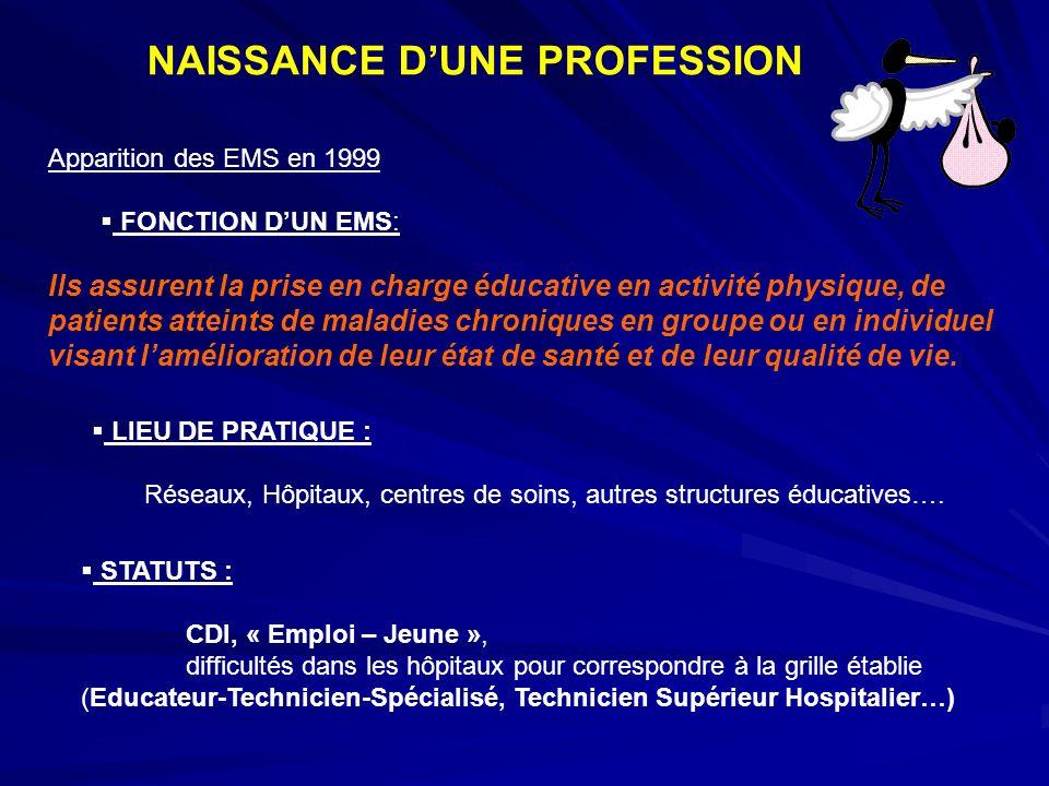 NAISSANCE DUNE PROFESSION Apparition des EMS en 1999 FONCTION DUN EMS: Ils assurent la prise en charge éducative en activité physique, de patients att