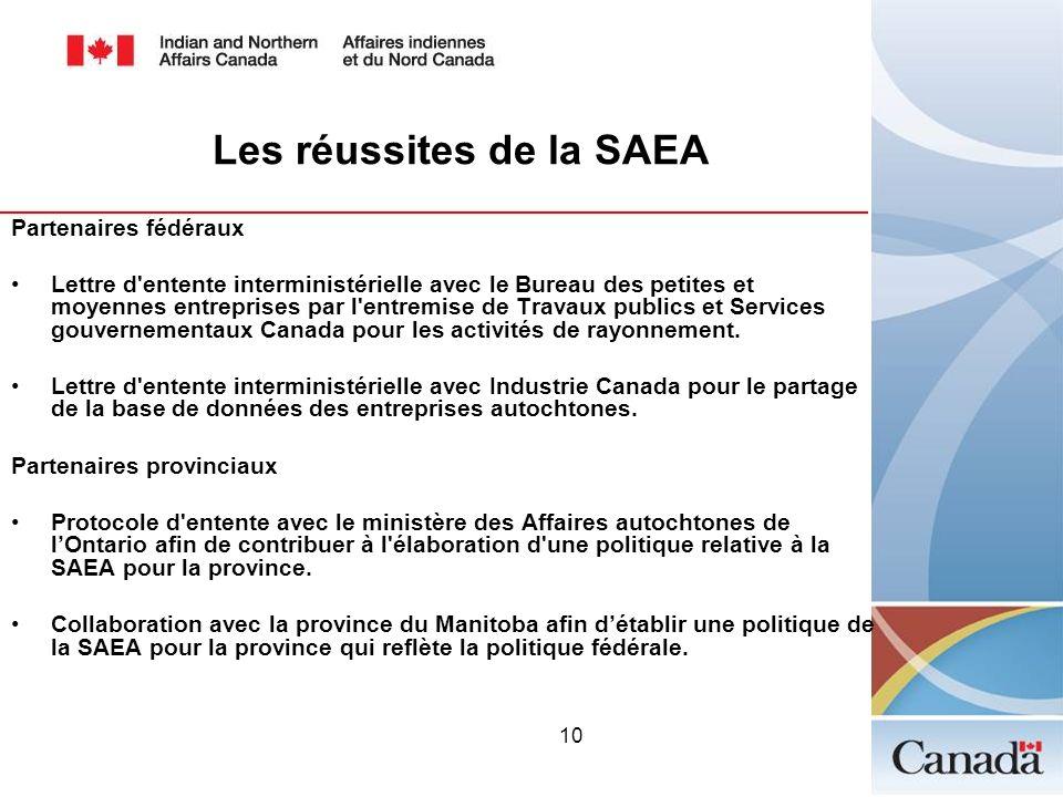 10 Les réussites de la SAEA Partenaires fédéraux Lettre d'entente interministérielle avec le Bureau des petites et moyennes entreprises par l'entremis