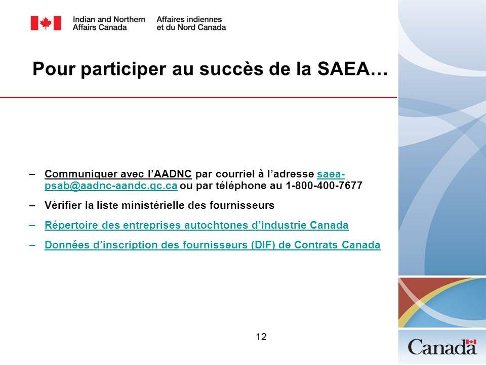12 –Communiquer avec lAADNC par courriel à ladresse saea- psab@aadnc-aandc.gc.ca ou par téléphone au 1-800-400-7677saea- psab@aadnc-aandc.gc.ca –Vérif