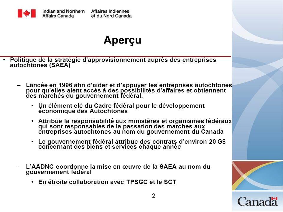 22 Aperçu Politique de la stratégie d'approvisionnement auprès des entreprises autochtones (SAEA) –Lancée en 1996 afin daider et dappuyer les entrepri