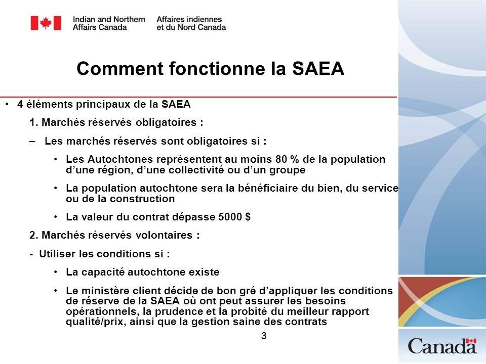 33 Comment fonctionne la SAEA 4 éléments principaux de la SAEA 1. Marchés réservés obligatoires : –Les marchés réservés sont obligatoires si : Les Aut