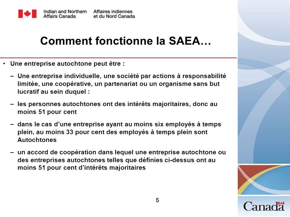 55 Comment fonctionne la SAEA… Une entreprise autochtone peut être : –Une entreprise individuelle, une société par actions à responsabilité limitée, u