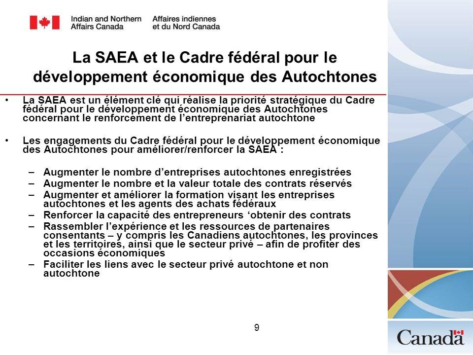 9 La SAEA et le Cadre fédéral pour le développement économique des Autochtones La SAEA est un élément clé qui réalise la priorité stratégique du Cadre
