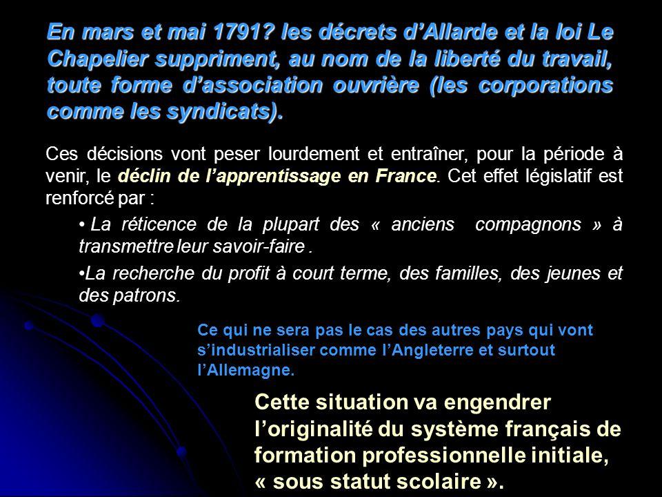 En mars et mai 1791? les décrets dAllarde et la loi Le Chapelier suppriment, au nom de la liberté du travail, toute forme dassociation ouvrière (les c