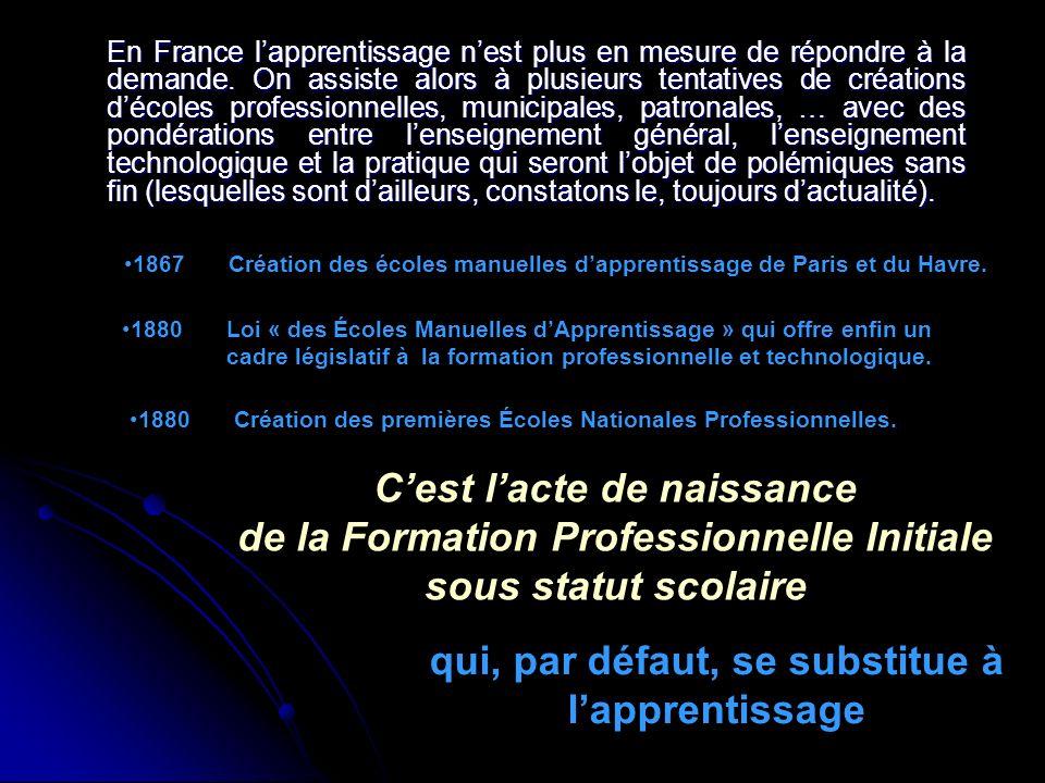 En France lapprentissage nest plus en mesure de répondre à la demande. On assiste alors à plusieurs tentatives de créations décoles professionnelles,