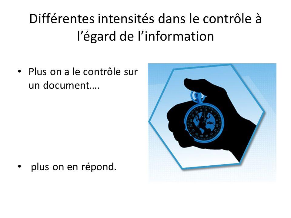 Différentes intensités dans le contrôle à légard de linformation Plus on a le contrôle sur un document…. plus on en répond.