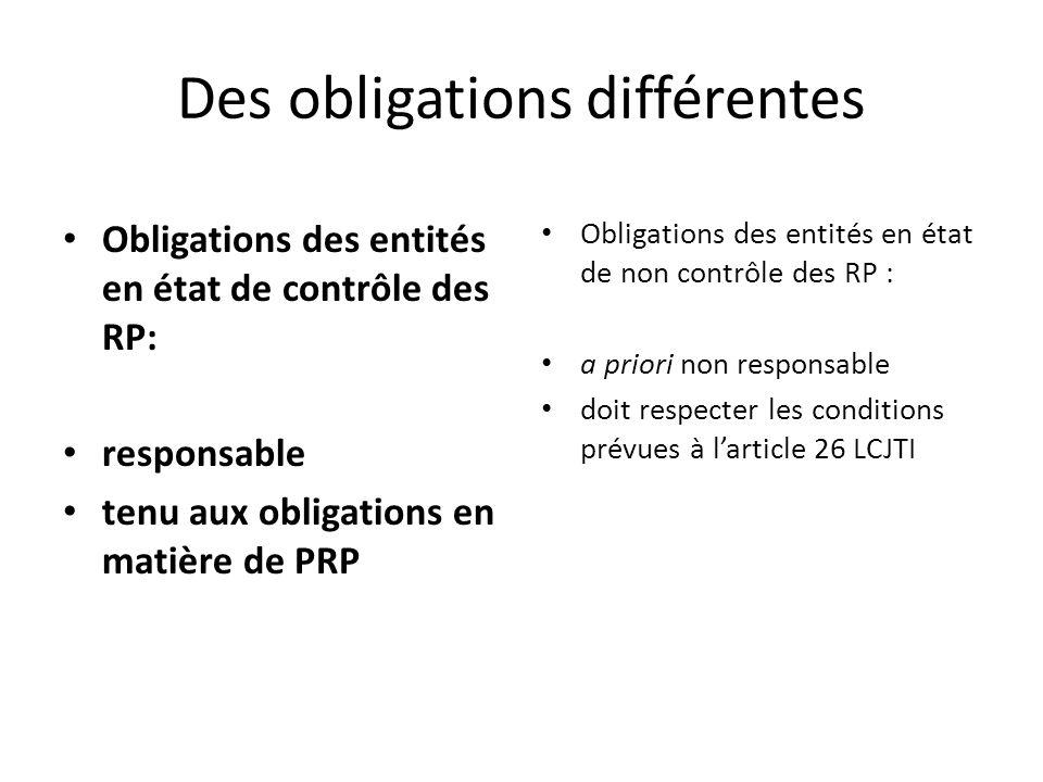 Des obligations différentes Obligations des entités en état de contrôle des RP: responsable tenu aux obligations en matière de PRP Obligations des ent