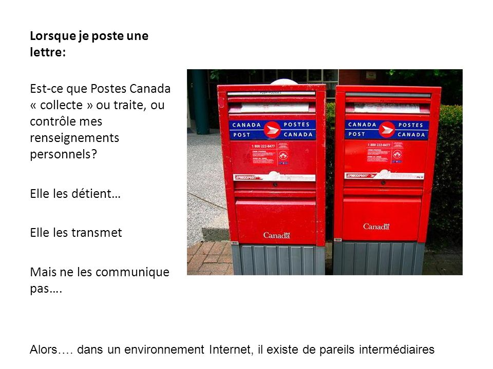 Lorsque je poste une lettre: Est-ce que Postes Canada « collecte » ou traite, ou contrôle mes renseignements personnels? Elle les détient… Elle les tr