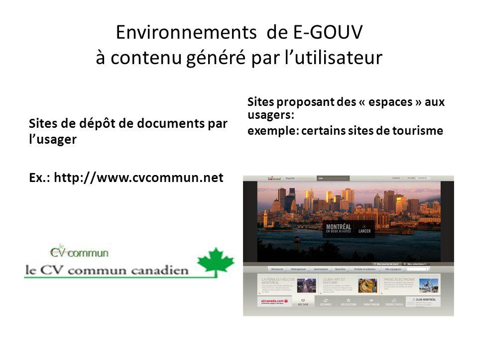 Environnements de E-GOUV à contenu généré par lutilisateur Sites de dépôt de documents par lusager Ex.: http://www.cvcommun.net Sites proposant des «