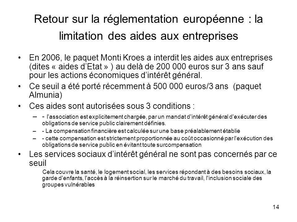 14 Retour sur la réglementation européenne : la limitation des aides aux entreprises En 2006, le paquet Monti Kroes a interdit les aides aux entrepris