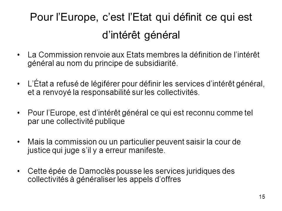15 Pour lEurope, cest lEtat qui définit ce qui est dintérêt général La Commission renvoie aux Etats membres la définition de lintérêt général au nom d