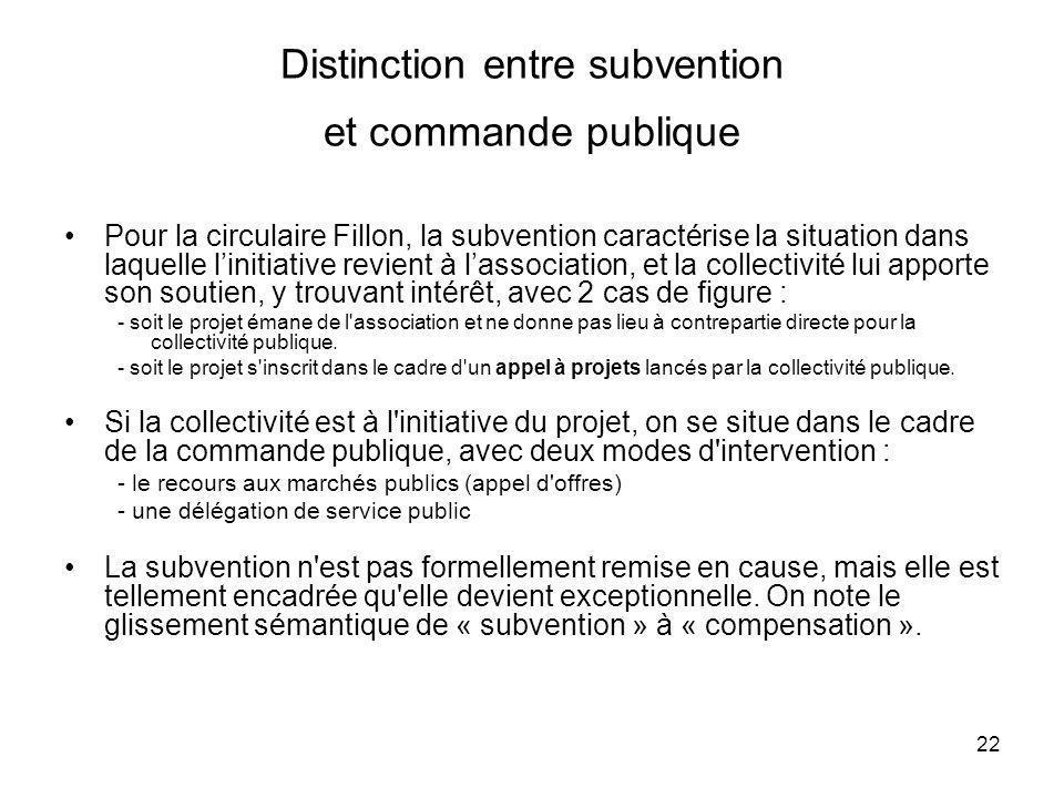 22 Distinction entre subvention et commande publique Pour la circulaire Fillon, la subvention caractérise la situation dans laquelle linitiative revie