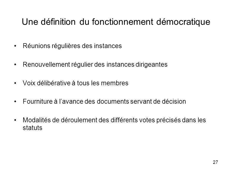 27 Une définition du fonctionnement démocratique Réunions régulières des instances Renouvellement régulier des instances dirigeantes Voix délibérative