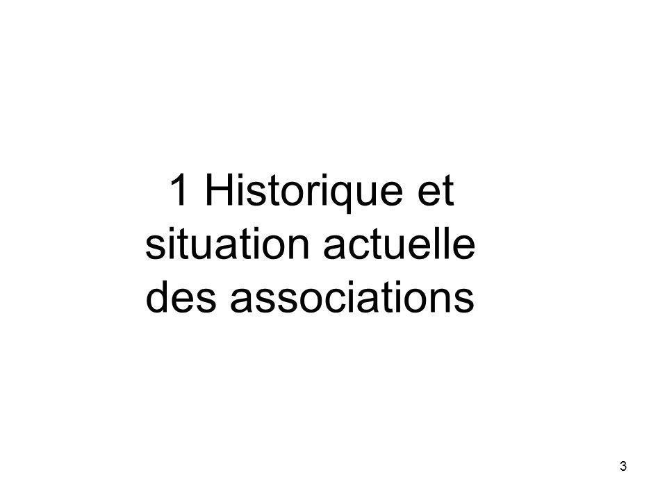3 1 Historique et situation actuelle des associations