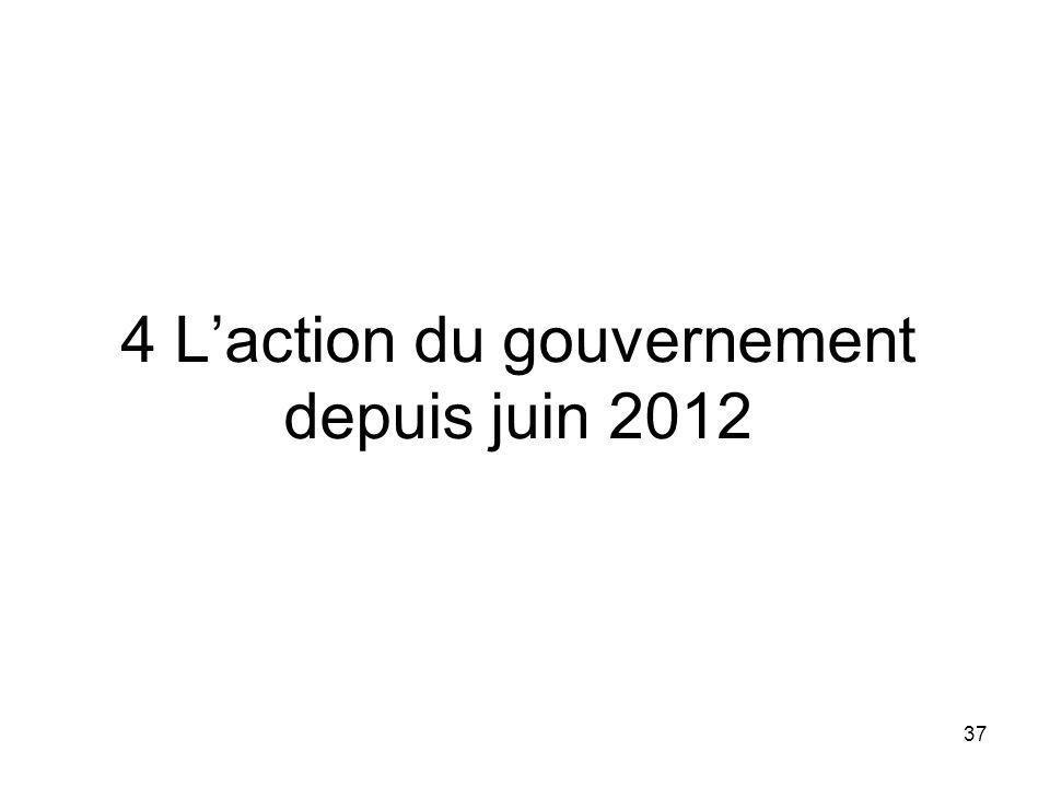 37 4 Laction du gouvernement depuis juin 2012