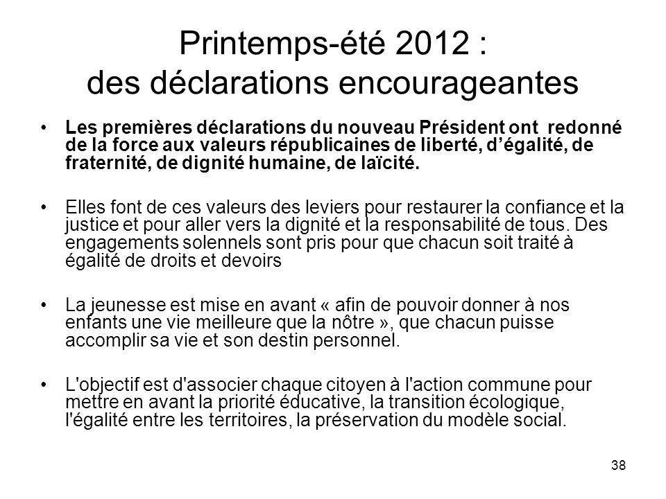 38 Printemps-été 2012 : des déclarations encourageantes Les premières déclarations du nouveau Président ont redonné de la force aux valeurs républicai