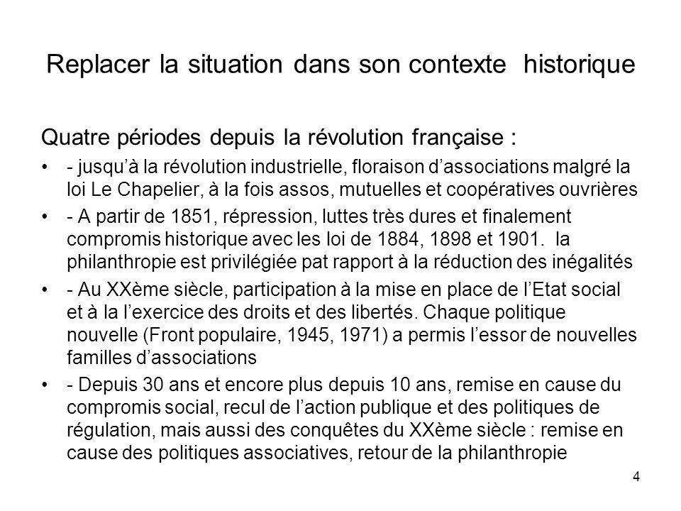 4 Replacer la situation dans son contexte historique Quatre périodes depuis la révolution française : - jusquà la révolution industrielle, floraison d