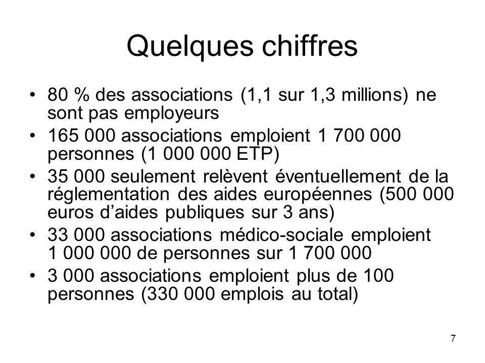 7 Quelques chiffres 80 % des associations (1,1 sur 1,3 millions) ne sont pas employeurs 165 000 associations emploient 1 700 000 personnes (1 000 000