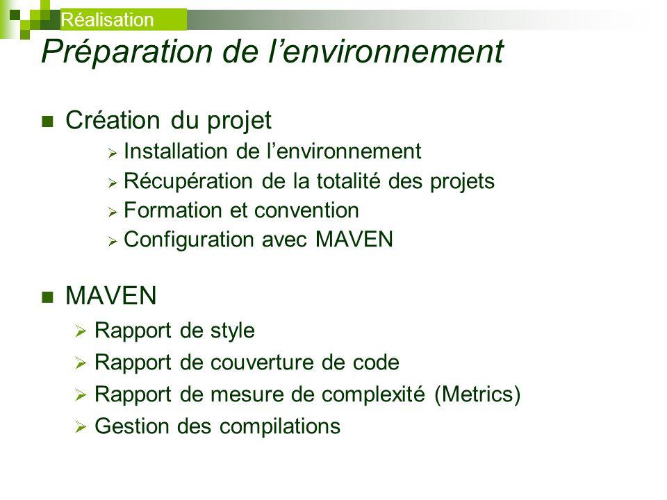 Préparation de lenvironnement Création du projet Installation de lenvironnement Récupération de la totalité des projets Formation et convention Config