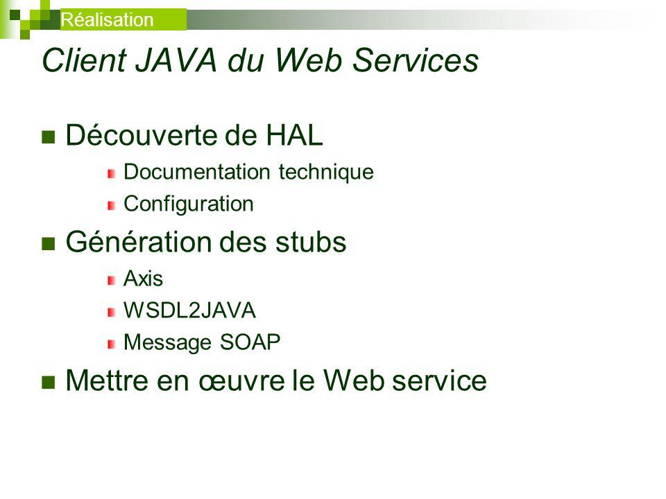 Client JAVA du Web Services Découverte de HAL Documentation technique Configuration Génération des stubs Axis WSDL2JAVA Message SOAP Mettre en œuvre l