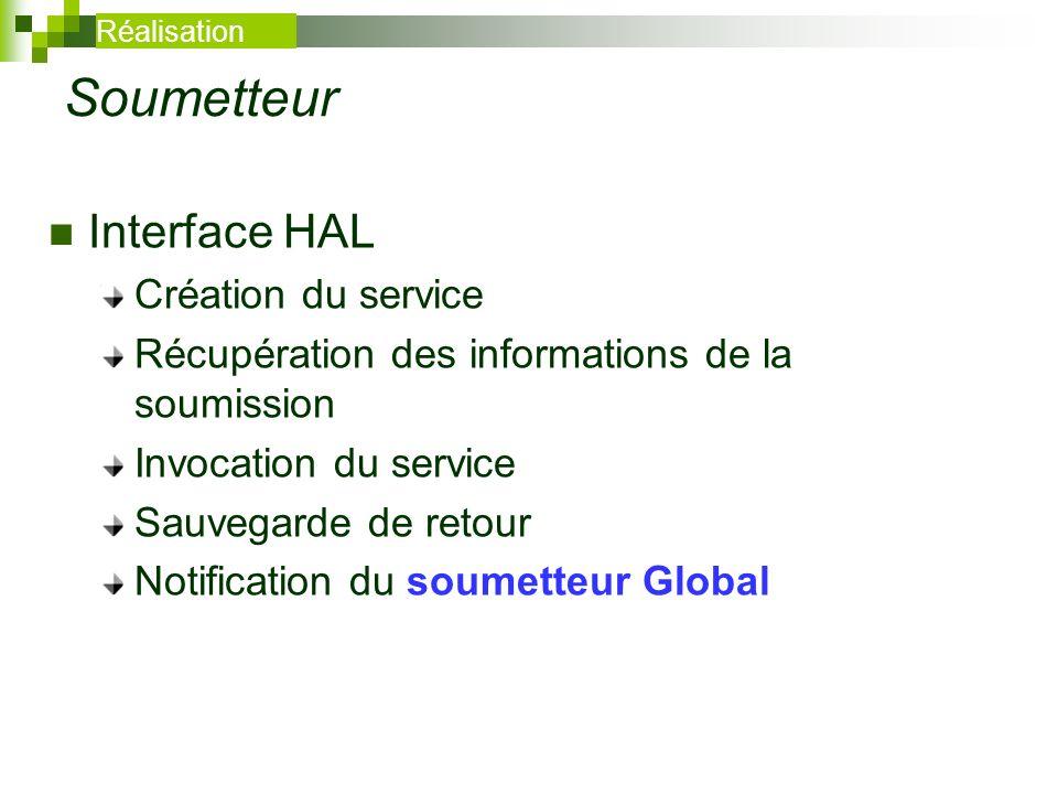 Soumetteur Interface HAL Création du service Récupération des informations de la soumission Invocation du service Sauvegarde de retour Notification du