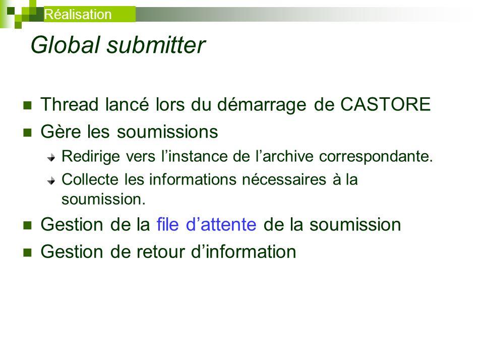 Global submitter Thread lancé lors du démarrage de CASTORE Gère les soumissions Redirige vers linstance de larchive correspondante. Collecte les infor