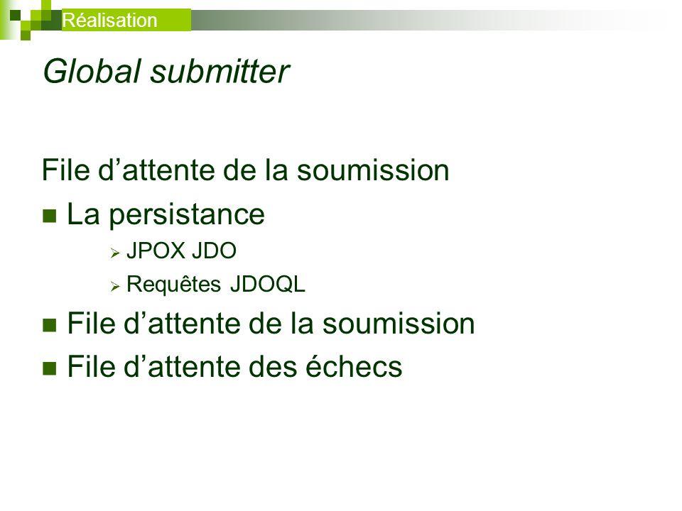 Global submitter File dattente de la soumission La persistance JPOX JDO Requêtes JDOQL File dattente de la soumission File dattente des échecs Réalisa