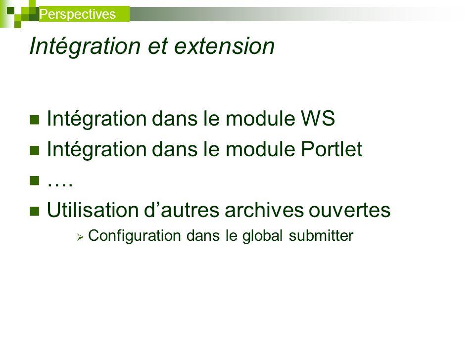 Intégration et extension Intégration dans le module WS Intégration dans le module Portlet …. Utilisation dautres archives ouvertes Configuration dans