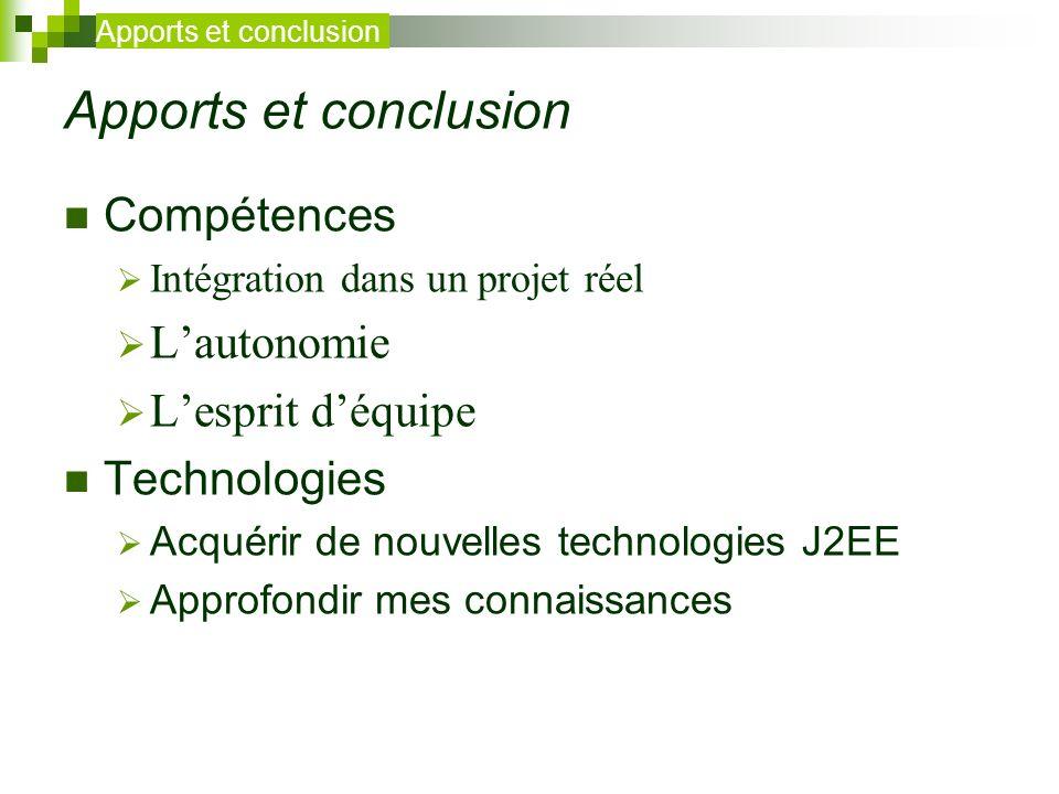 Compétences Intégration dans un projet réel Lautonomie Lesprit déquipe Technologies Acquérir de nouvelles technologies J2EE Approfondir mes connaissan