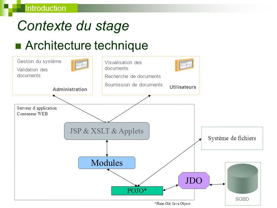 Contexte du stage Architecture technique SGBD Système de fichiers Serveur dapplication Conteneur WEB Modules JDO Administration Gestion du système Val