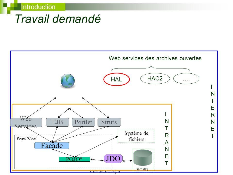 Travail demandé SGBD Système de fichiers Projet Core Facade JDO POJO* *Plain Old Java Object Web Services EJBPortletStruts INTRANETINTRANET HAL HAC2 …
