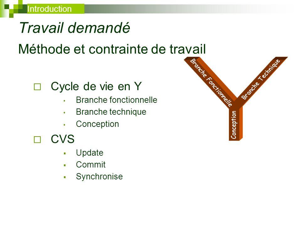 Travail demandé Méthode et contrainte de travail Cycle de vie en Y Branche fonctionnelle Branche technique Conception CVS Update Commit Synchronise In
