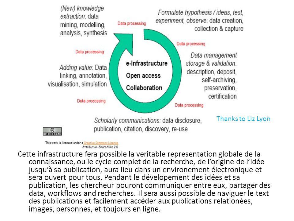 Thanks to Liz Lyon Cette infrastructure fera possible la veritable representation globale de la connaissance, ou le cycle complet de la recherche, de