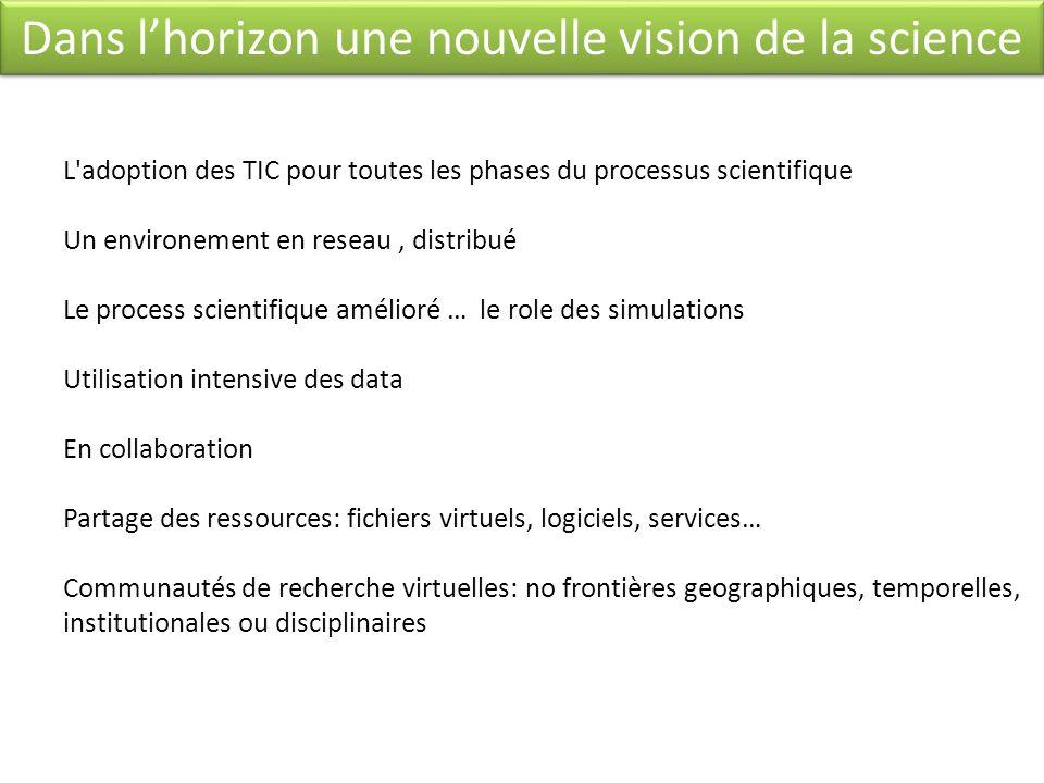 Dans lhorizon une nouvelle vision de la science L'adoption des TIC pour toutes les phases du processus scientifique Un environement en reseau, distrib