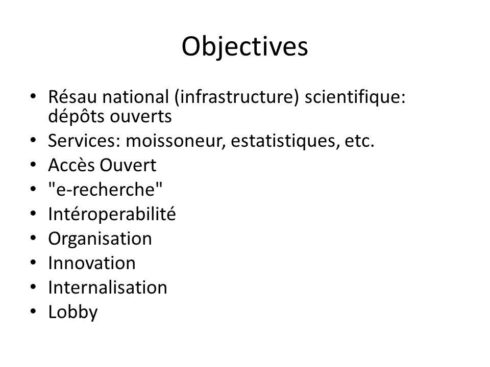 Objectives Résau national (infrastructure) scientifique: dépôts ouverts Services: moissoneur, estatistiques, etc. Accès Ouvert
