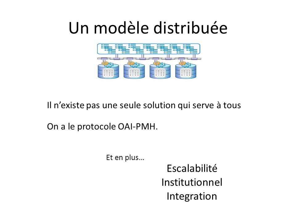 Un modèle distribuée Il nexiste pas une seule solution qui serve à tous On a le protocole OAI-PMH. Et en plus… Escalabilité Institutionnel Integration
