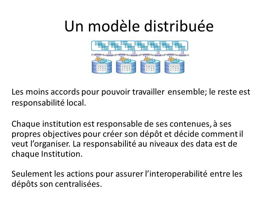 Un modèle distribuée Les moins accords pour pouvoir travailler ensemble; le reste est responsabilité local. Chaque institution est responsable de ses