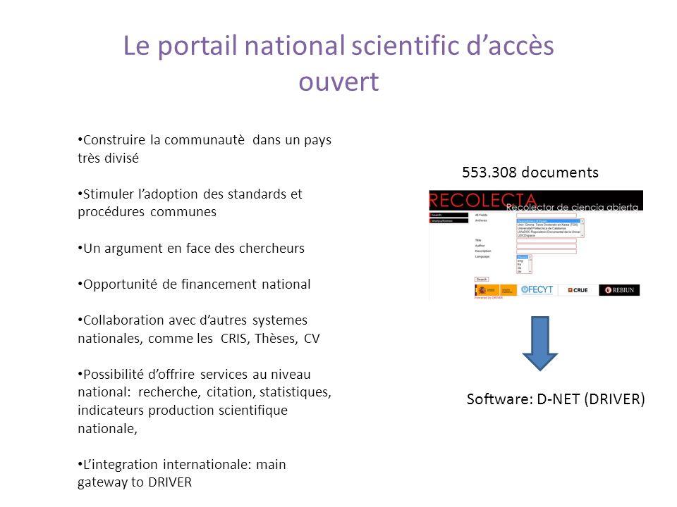Le portail national scientific daccès ouvert Construire la communautè dans un pays très divisé Stimuler ladoption des standards et procédures communes
