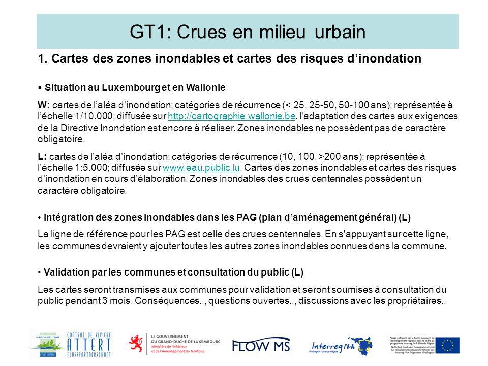 GT1: Crues en milieu urbain Situation au Luxembourg et en Wallonie W: cartes de laléa dinondation; catégories de récurrence (< 25, 25-50, 50-100 ans);