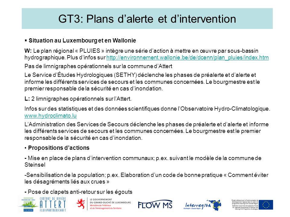 GT3: Plans dalerte et dintervention Situation au Luxembourg et en Wallonie W: Le plan régional « PLUIES » intègre une série daction à mettre en œuvre
