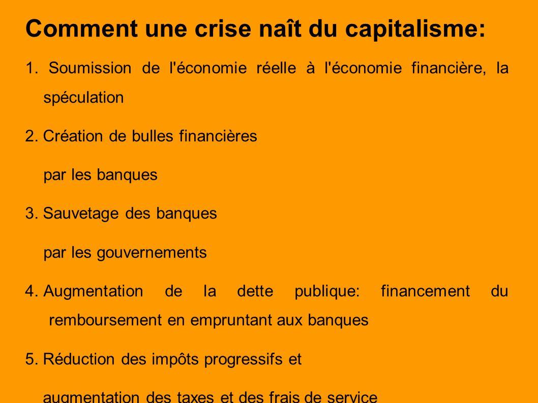 Comment une crise naît du capitalisme: 1. Soumission de l'économie réelle à l'économie financière, la spéculation 2. Création de bulles financières pa