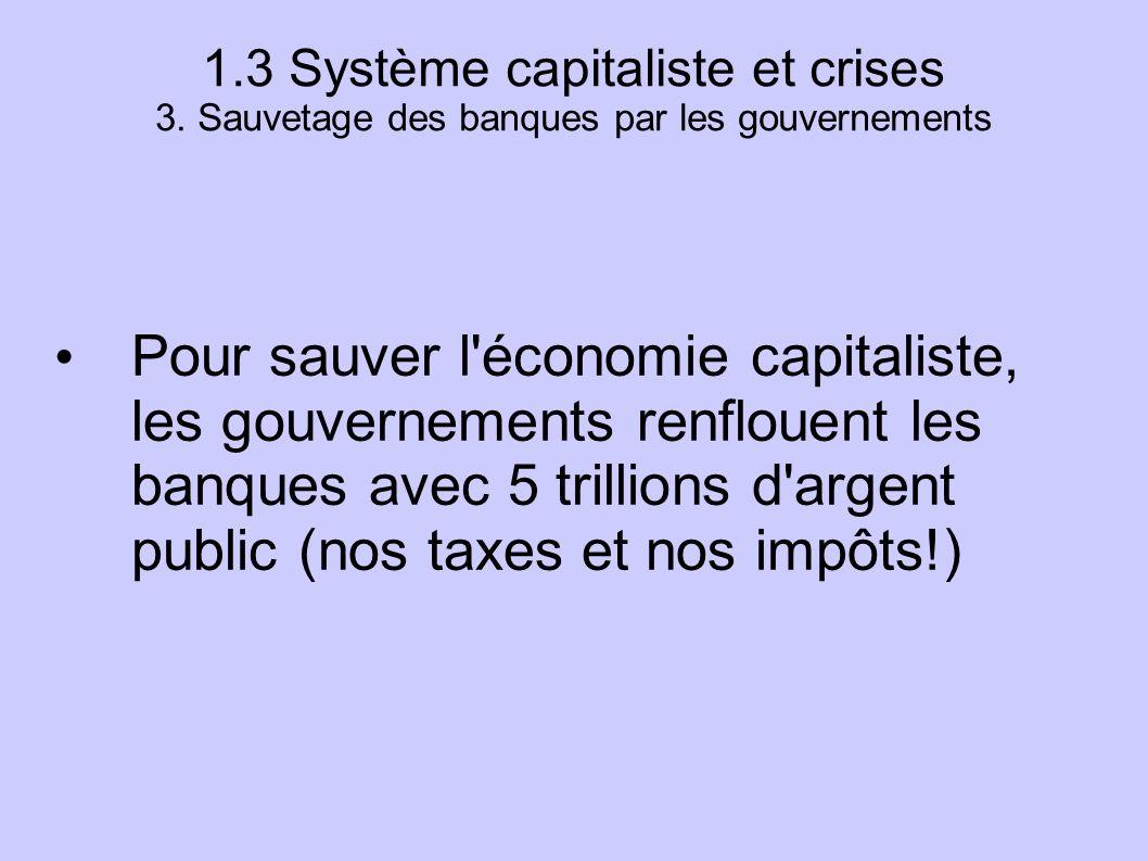 1.3 Système capitaliste et crises 3. Sauvetage des banques par les gouvernements Pour sauver l'économie capitaliste, les gouvernements renflouent les