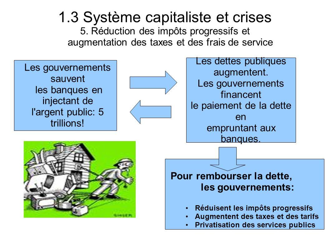 1.3 Système capitaliste et crises 5. Réduction des impôts progressifs et augmentation des taxes et des frais de service Les gouvernements sauvent les