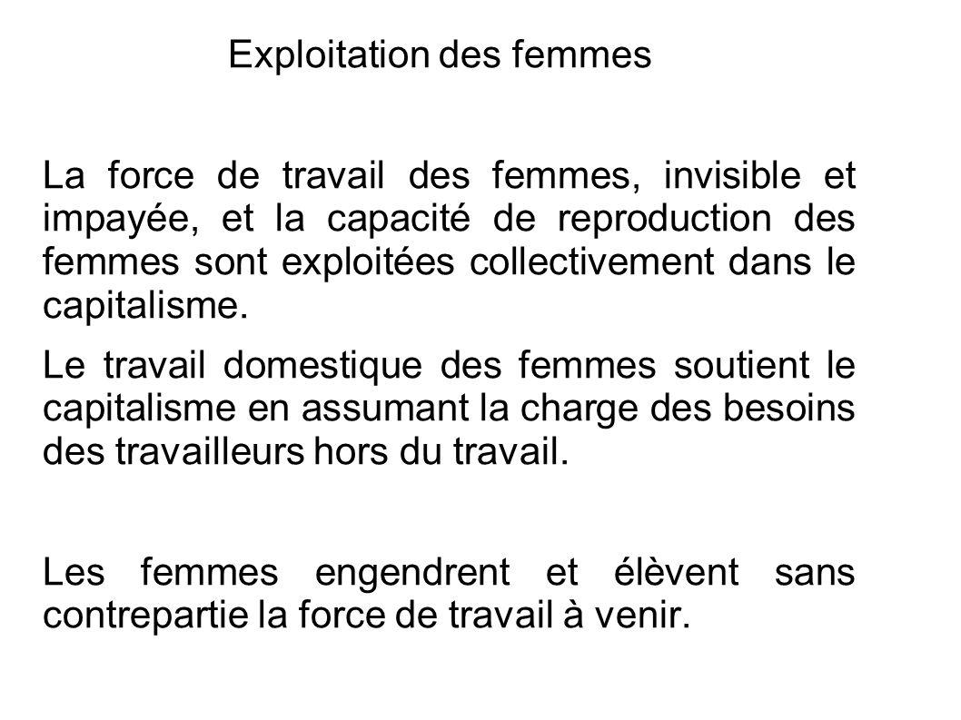 Exploitation des femmes La force de travail des femmes, invisible et impayée, et la capacité de reproduction des femmes sont exploitées collectivement