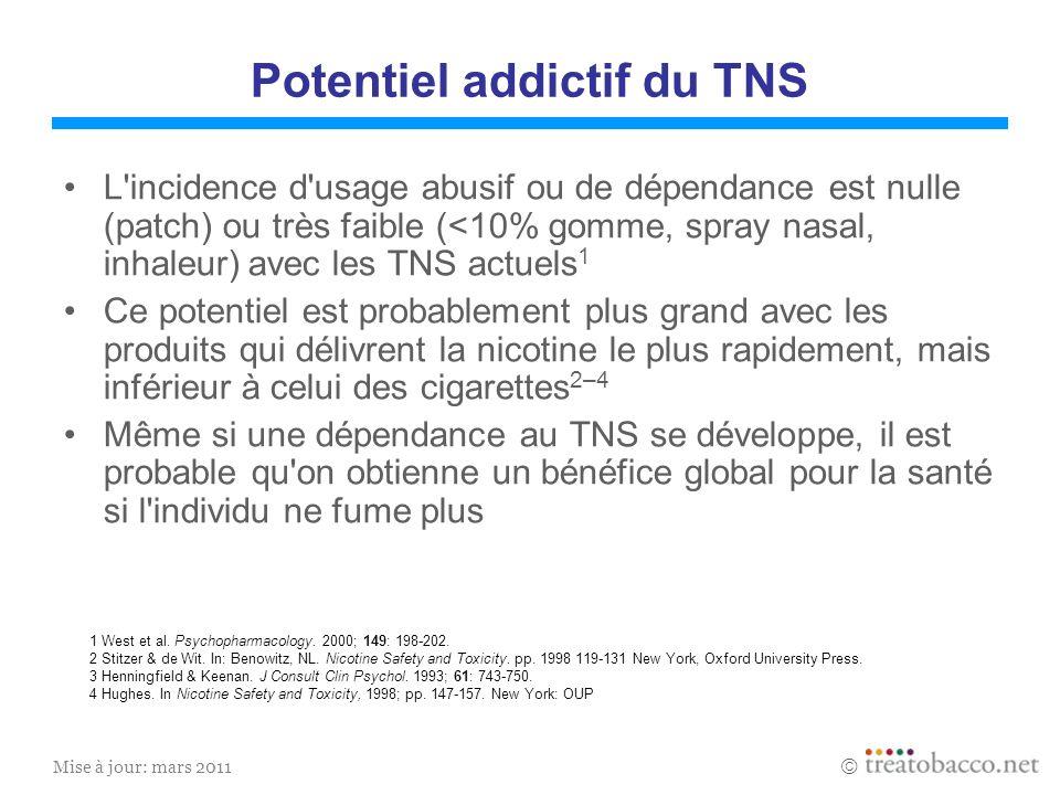 Mise à jour: mars 2011 Potentiel addictif du TNS L'incidence d'usage abusif ou de dépendance est nulle (patch) ou très faible (<10% gomme, spray nasal